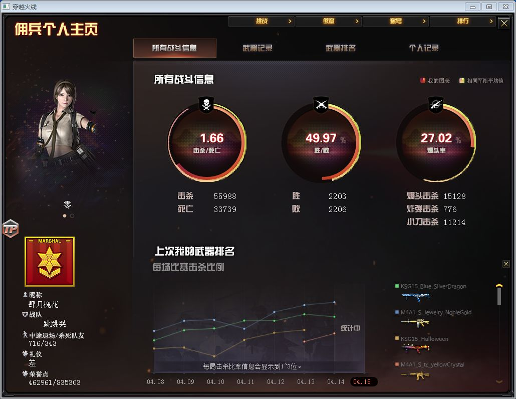 010F上海一区:49v!5王者!1炫金 角色审判者 零 宗师3可排位